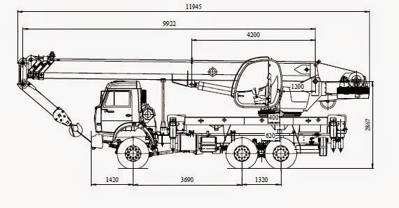 Автокран КС-45717К-2Р ОВОИД размеры