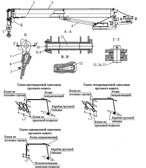 Автокран галичанин стрела