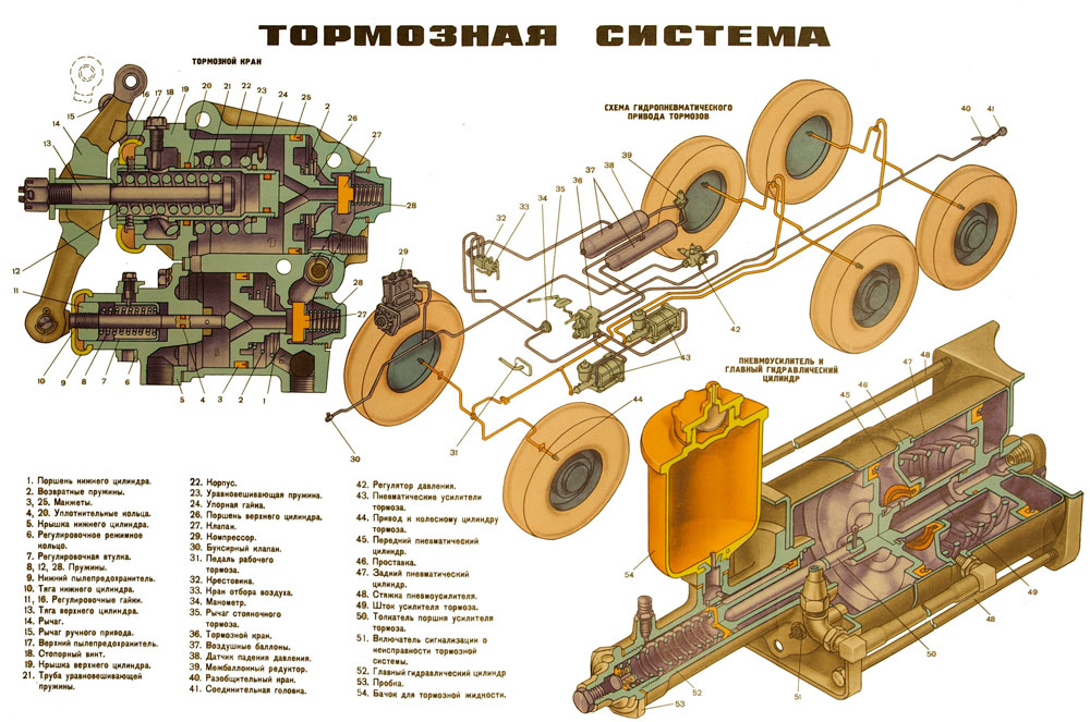 Кран манипулятор на базе Урал 4320