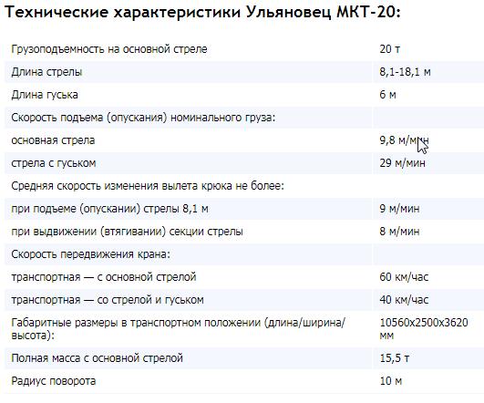 МКТ-20 технические характеристики