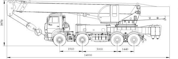 МКТ-50 размеры