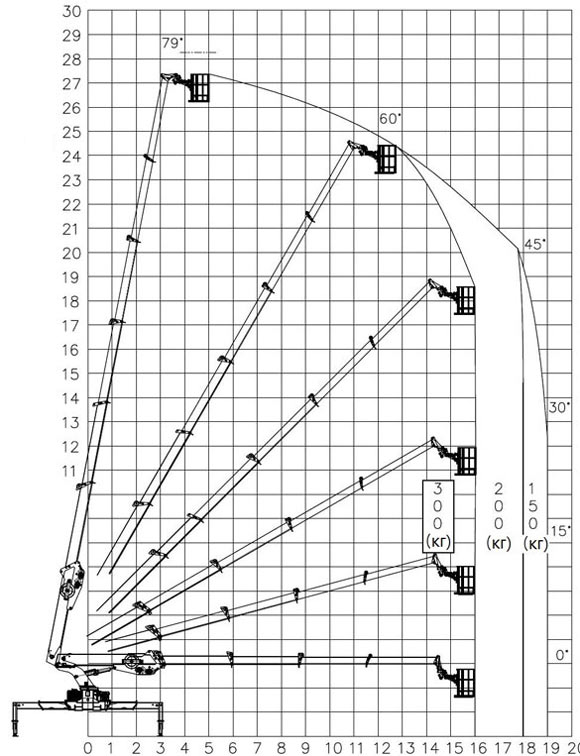 Телескопическая автовышка схема