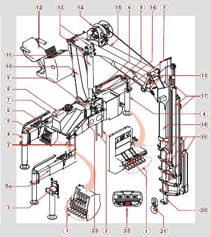 Устройство крана-манипулятора Palfinger PK 15500/23500