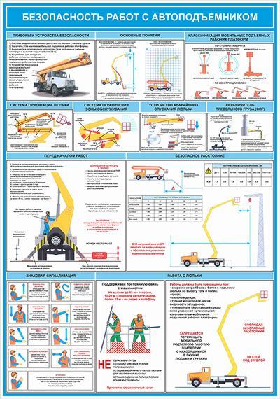 безопасность при работе на автовышке