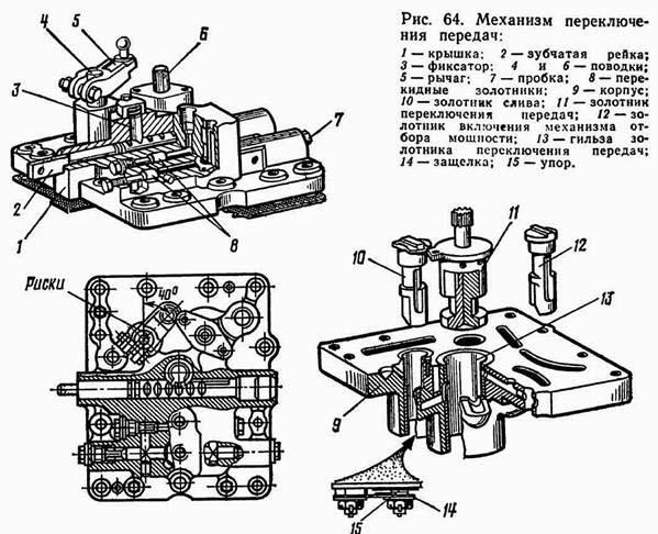 «Кировец» К-700 коробка передач механизм переключения