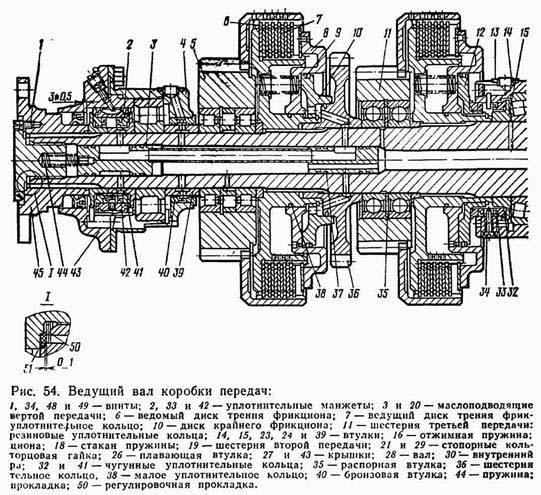 «Кировец» К-700 коробка передач схема