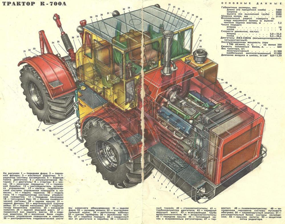 «Кировец» К-700 схема