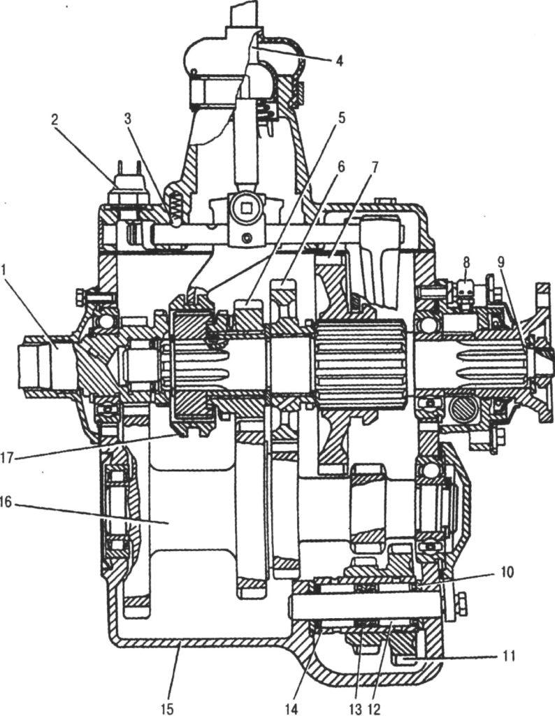 ГАЗ-3307 коробка передач