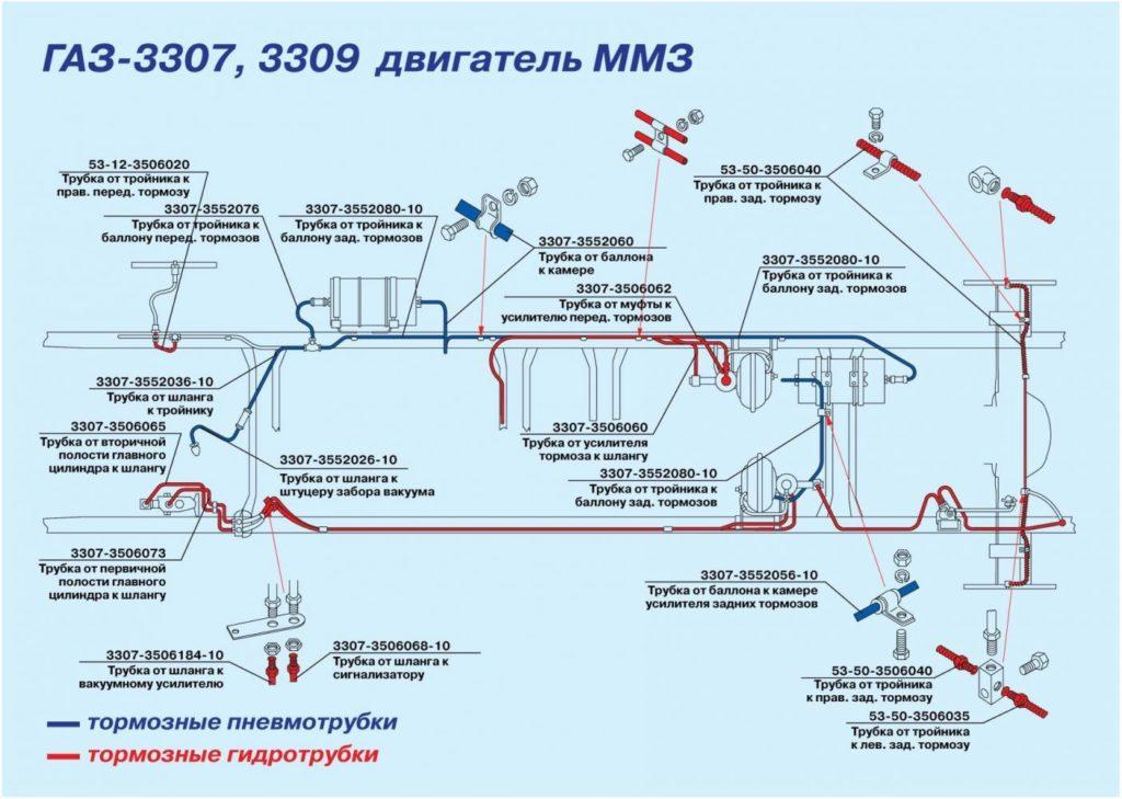 ГАЗ-3307 тормозная система