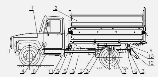 ГАЗ-3307 устройство