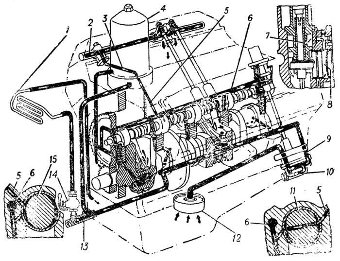ГАЗ-53 двигатель схема