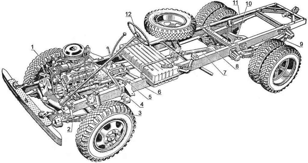 ГАЗ-53 ходовая часть