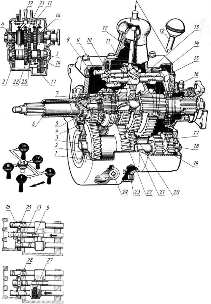 Газ 66 коробка передач схема