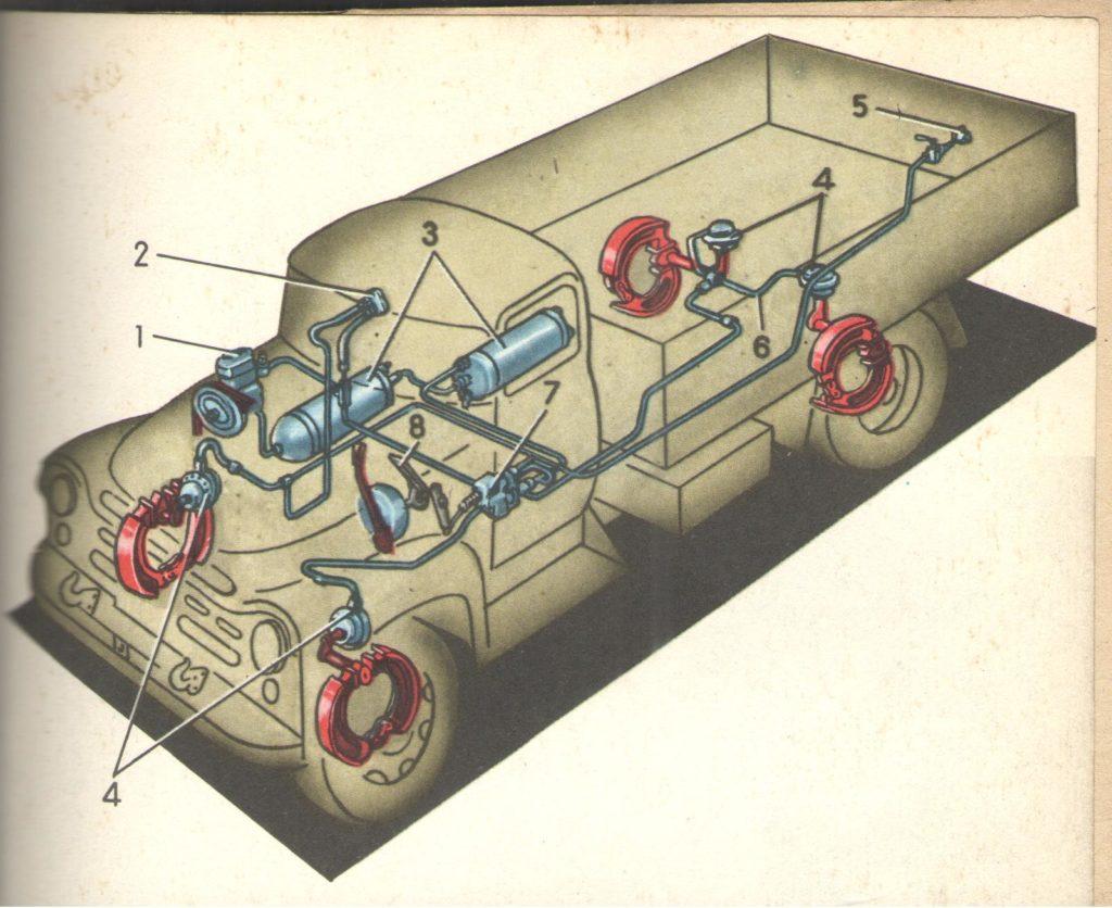 ЗИЛ-130 тормозная система
