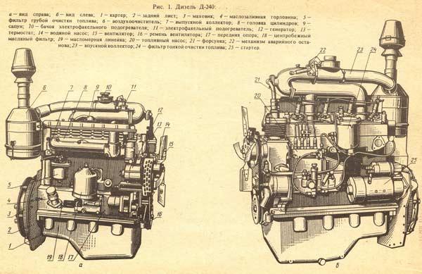 МТЗ 80 двигатель устройство