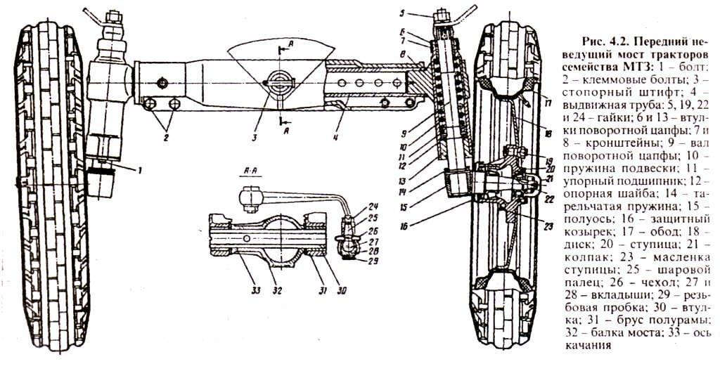 МТЗ 80 подвеска передняя