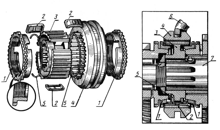 Синхронизатор коробки передач ГАЗ-66