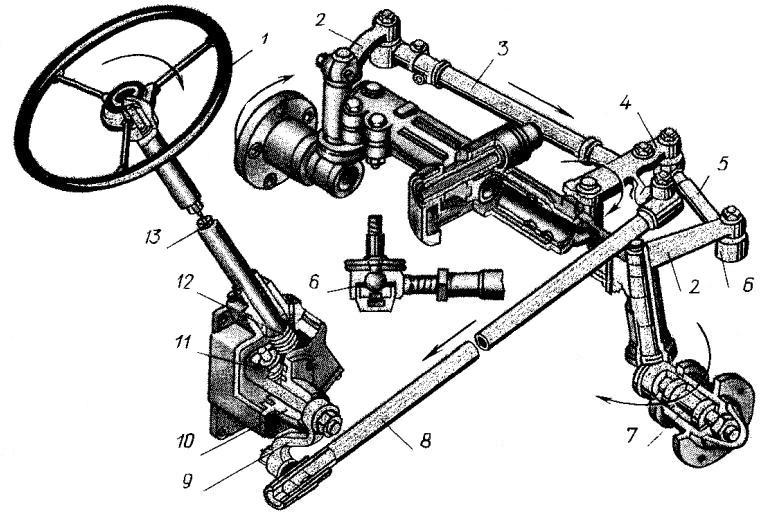 рулевые механизмы картинки режимы