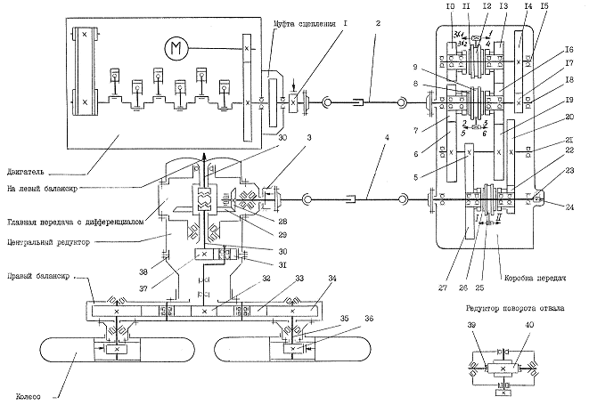 Автогрейдер ГС-14.02 коробка передач схема