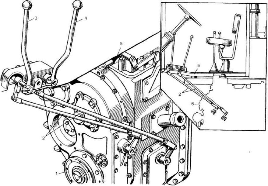 Автогрейдер ГС-14.02 коробка передач управление