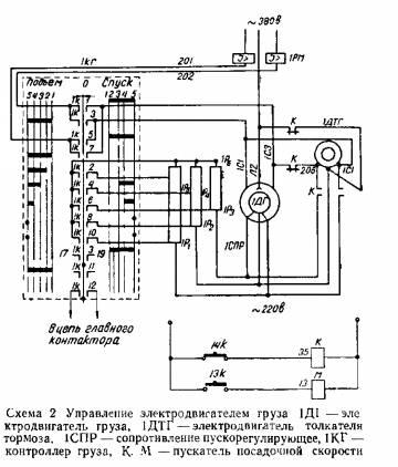 Гусеничный кран ДЭК-251 схема управления электродвигателем груза