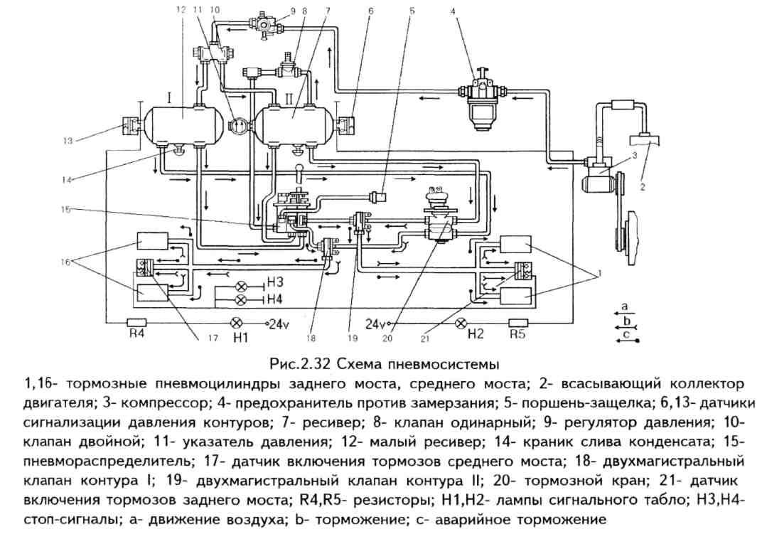 ДЗ-98 превмосистема