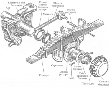 КамАЗ-65115 задняя подвеска