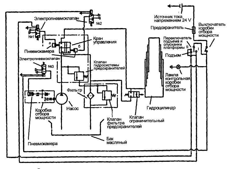 Схема подъёма гидравлики