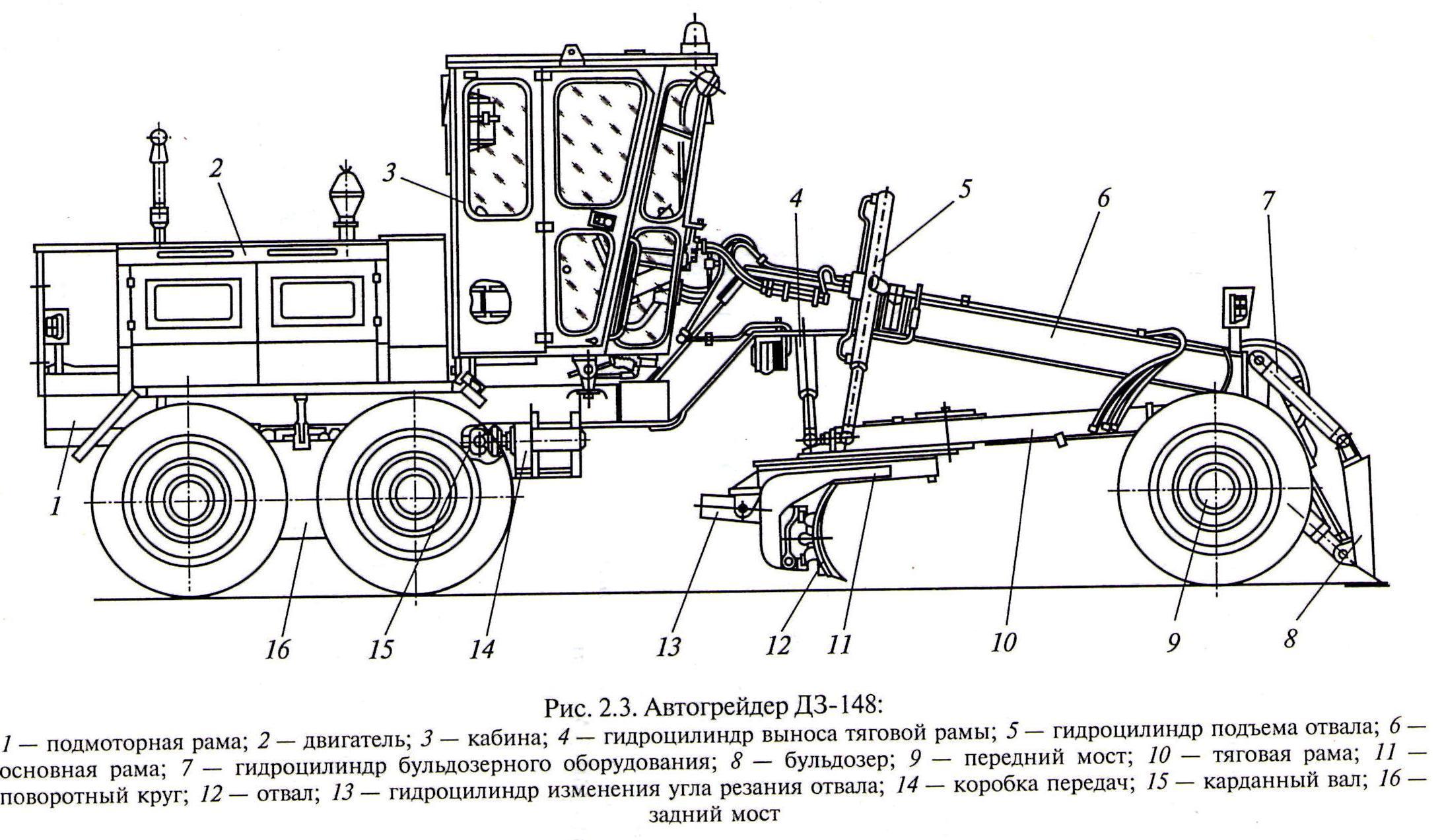 Устройство ДЗ-98