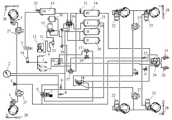 самосвал камаз 6520 тормозная система