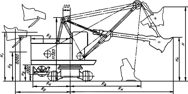 Экскаватор ЭКГ 10 габаритные размеры