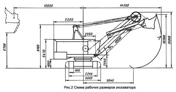 габаритные размеры ЭКГ 5А