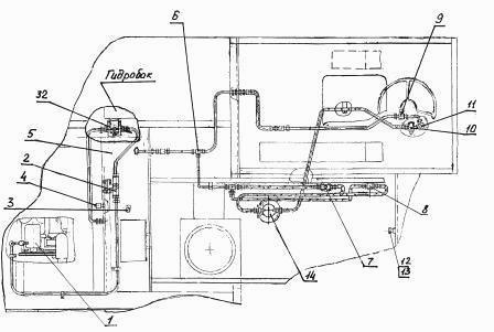 Пневматическая схема ЕК-12, ЕК-14