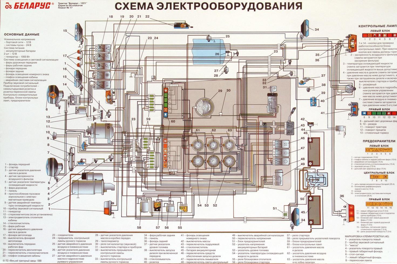 МТЗ-82 элетрооборудование