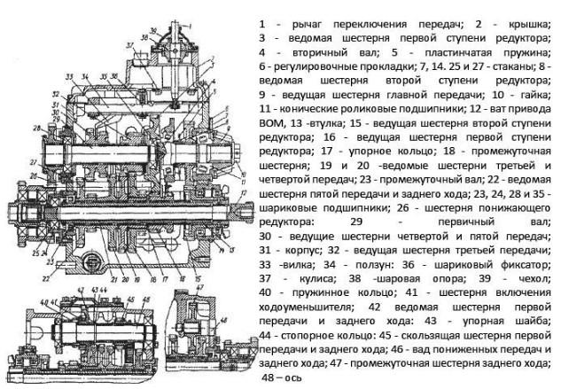 Трактор МТЗ-82 коробка передач