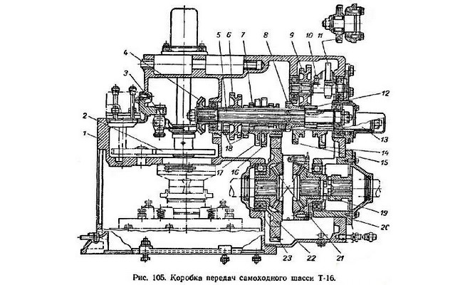 Трактор Т-16 кпп.jpg