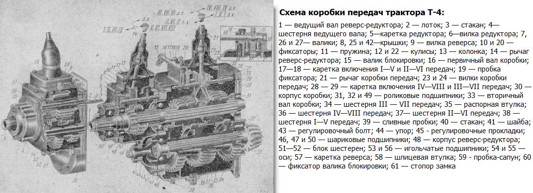 Т-4 Алтаец КПП