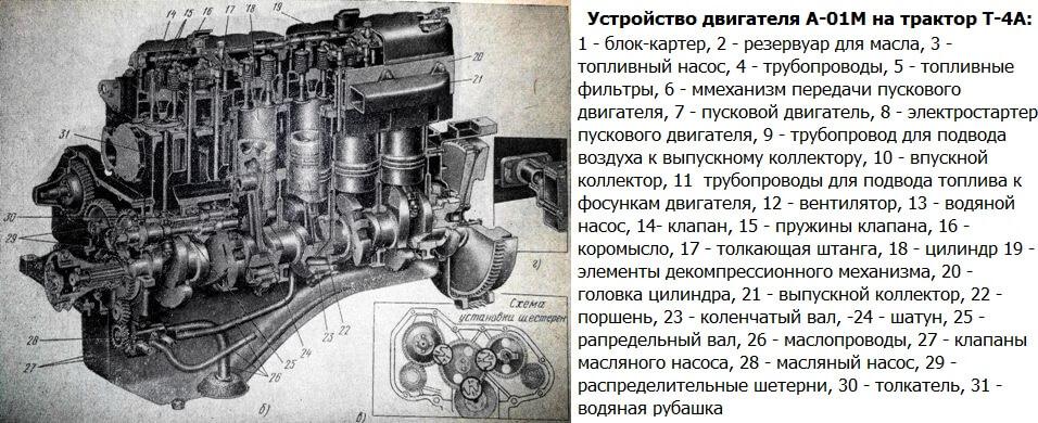 Т-4 Алтаец двигатель