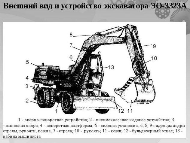 ЭО-3323А