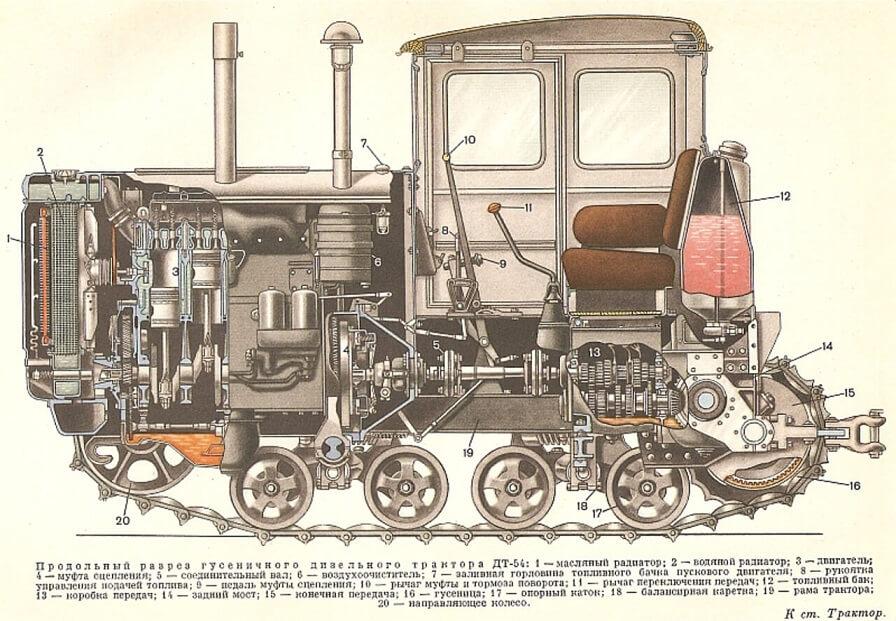 ДТ-54 устройство