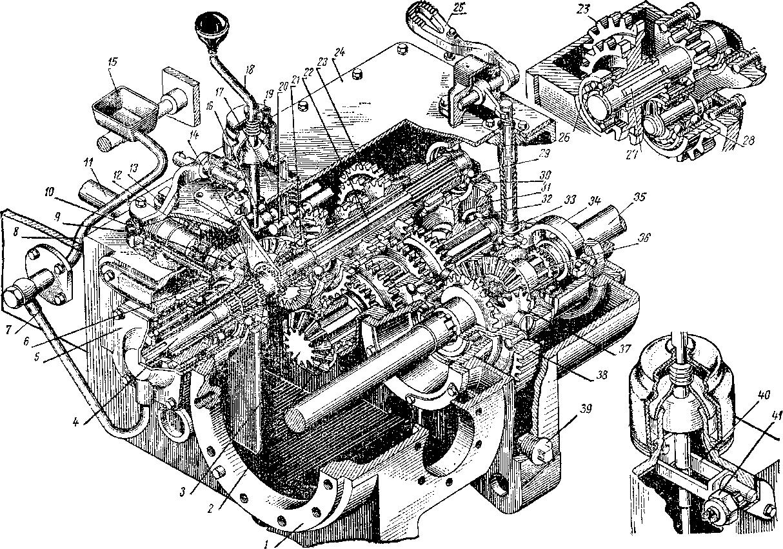 Коробка передач Т-40