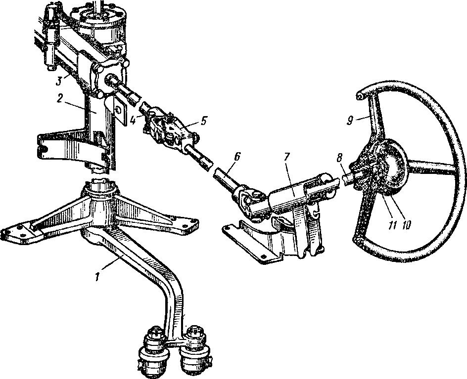 Рулевое управление Т-40