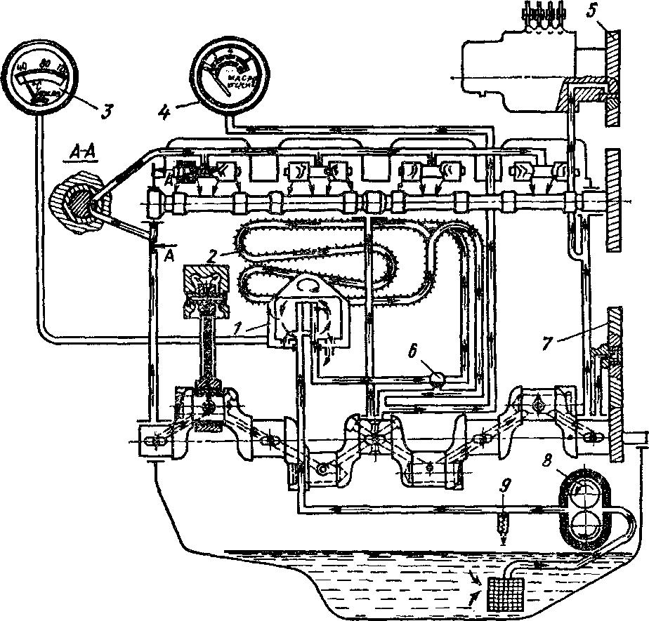 Смазочная система т-40