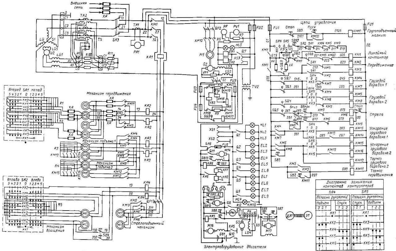 Электросхема РДК-250