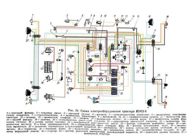 ЮМЗ-6 электросхема