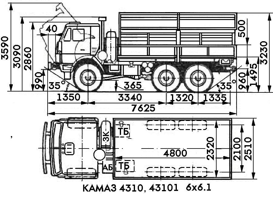 КамАЗ-4310 ТТХ