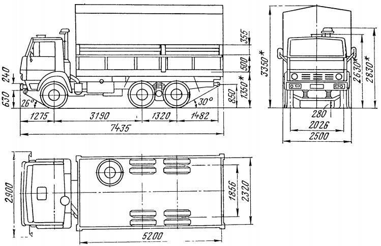 КамАЗ-5320 ТТХ