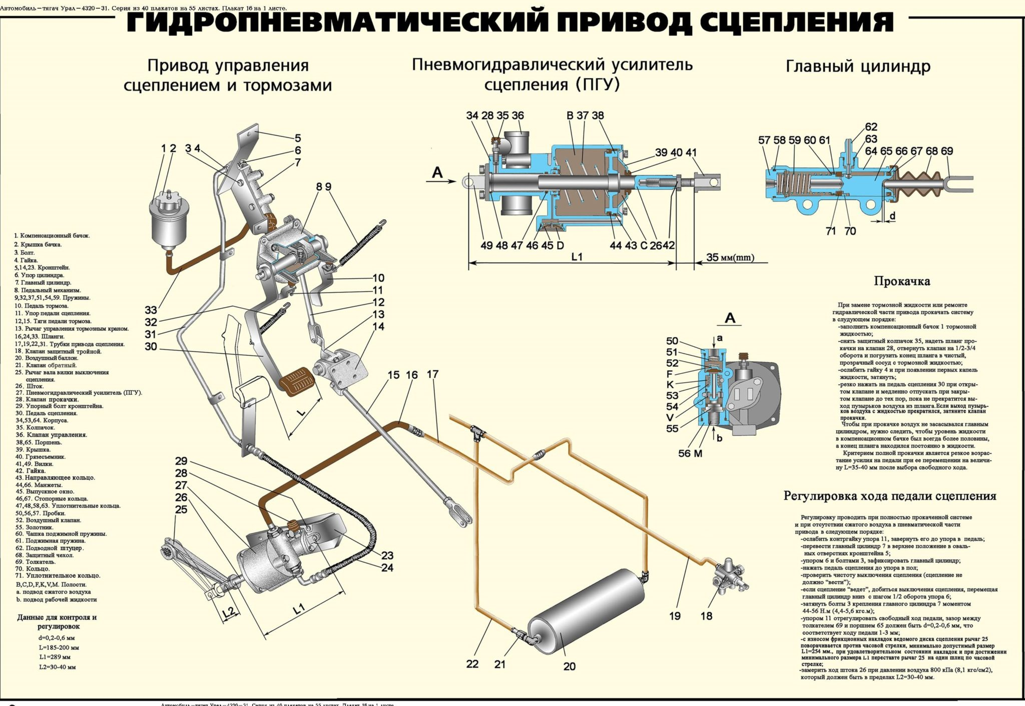 Схема гидропневматического привода сцепления