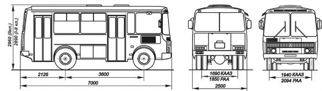 Габартные размеры ПАЗ-4234