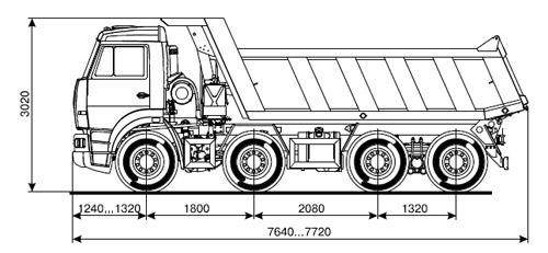 KAMAZ-6540-scheme